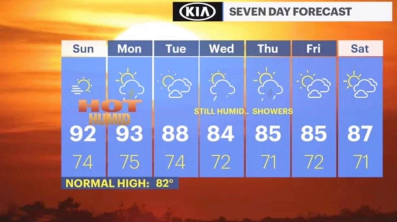 Temperatures will be in the high 80s for