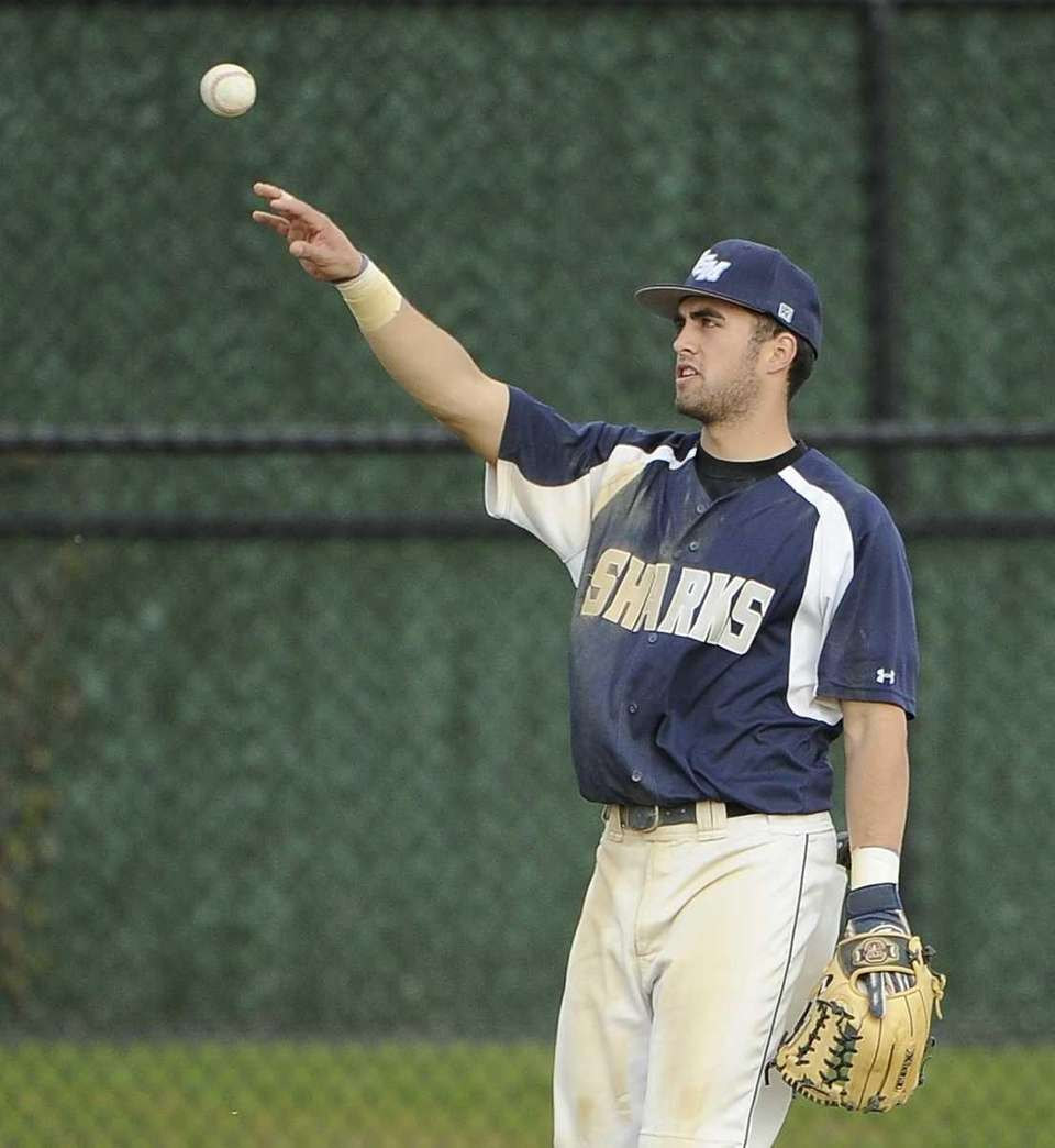 MAT ANNUNZIATA Eastport-South Manor, 3B/OF, Jr. Three-year varsity