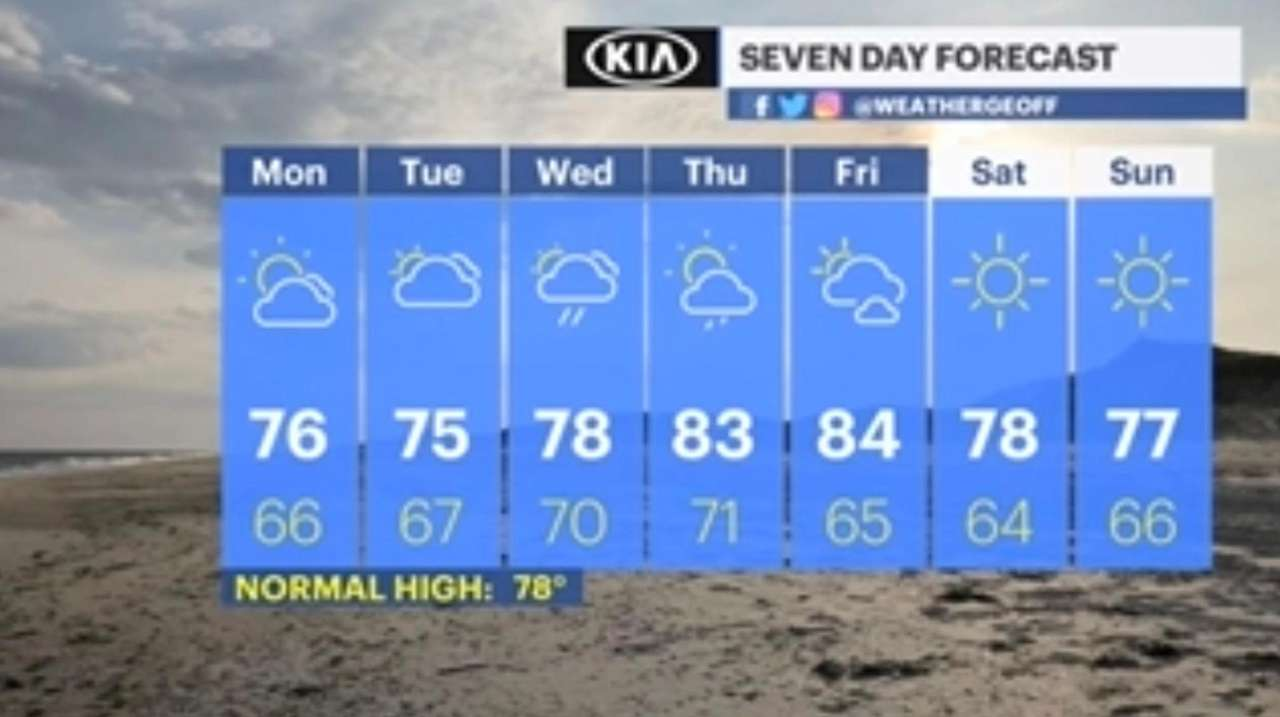 The National Weather Service says that Monday temperatures