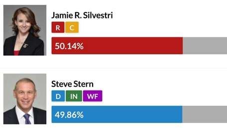 The results for the 10th New York State
