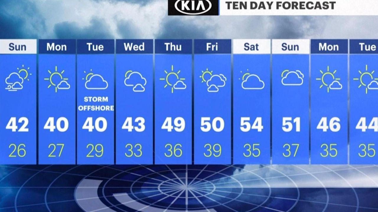 News 12 Long Island meteorologist Craig Allenhas the