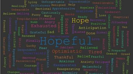Newsday Opinion readers shared their hopes or fears