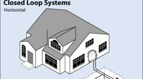 A geothermal heat pump diagram from the U.S.