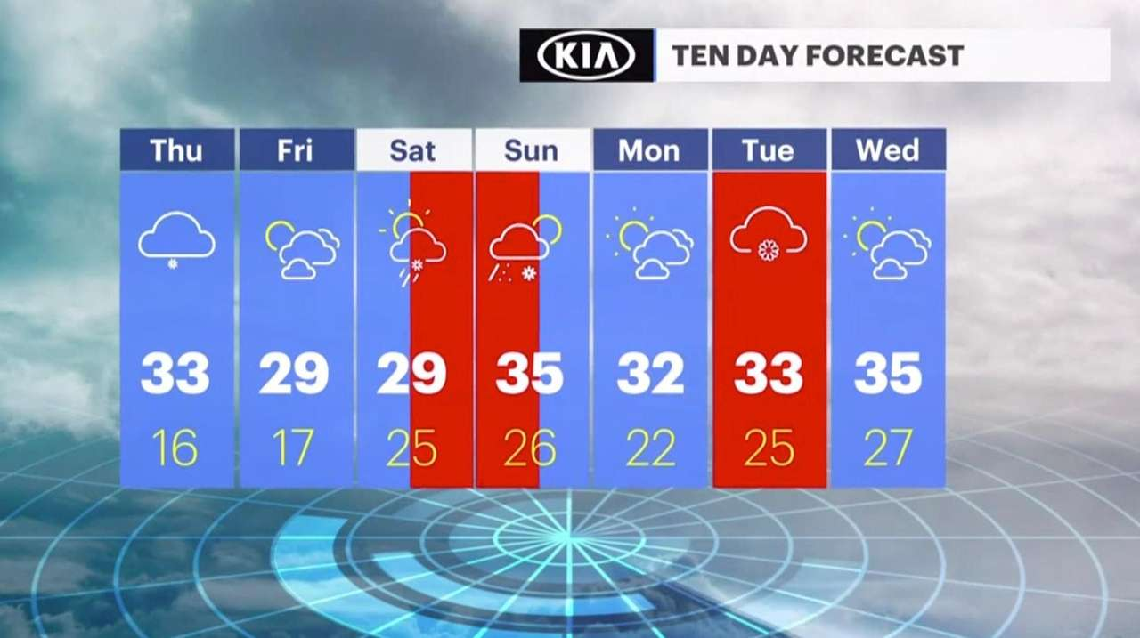 Thursday's chill will extend into Friday, when highs