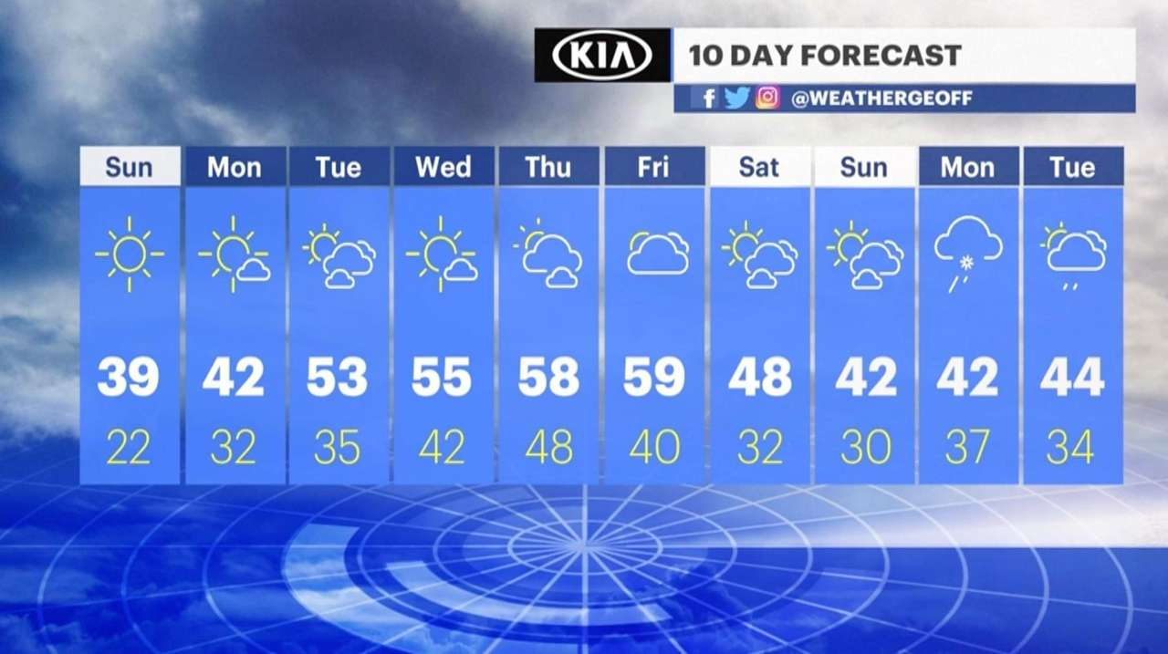 The windchill Sunday and Monday will be replaced
