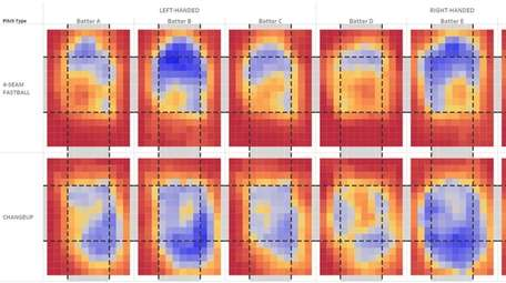 An example of the heat maps provided to