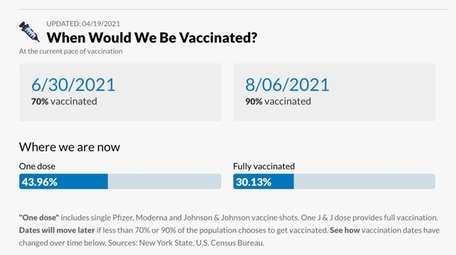 Vaccine projections are now included on the Tracking