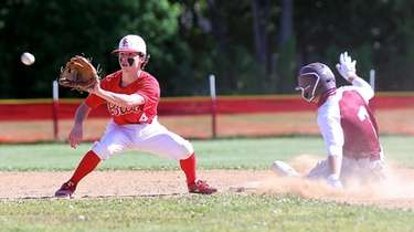 Bay Shore's Ty Panariello slides safely into second