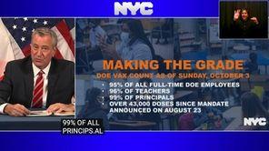 Mayor Bill de Blasio said Monday that 95%