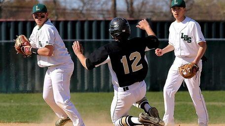 Longwood shortstop Chris Weiss looks to turn the