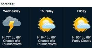 Weather forecast from Long Island (May 26, 2013)