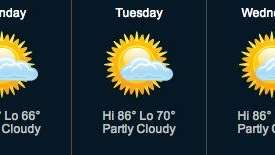 Long Island weather is expected to become hot
