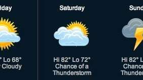 Don't expect perfect weather for Labor Day weekend,