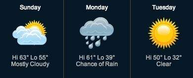 Monday brings another chance of a thunderstorm in
