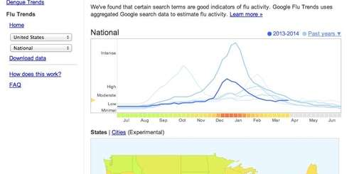 A screenshot of Google's Flu Trends website. The