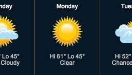 Long Island will see a clear, sunny start