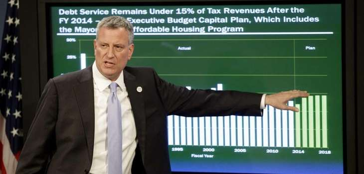 Mayor Bill de Blasio presents the 2015 city