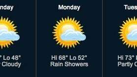 The highs Sunday and Monday will reach 68