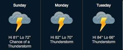 A screengrab of the early week forecast for
