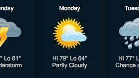 A cold front will push through on Sunday,