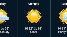 Long Island will see a sunny, seasonable end