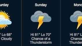 Weather forecast for Labor Day weekend. (Weather Underground)