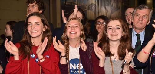 Young pro-union supporters celebrate as referendum voting results