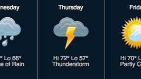 A look at the forecasted weather through Friday,
