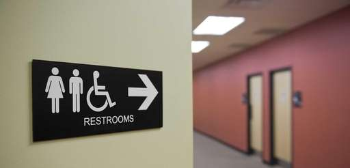 A supervisor institutes a policy that limits bathroom