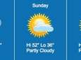 Long Islanders should brace themselves for a weekend