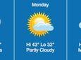 Expect rain showers across Long Island on Sunday,